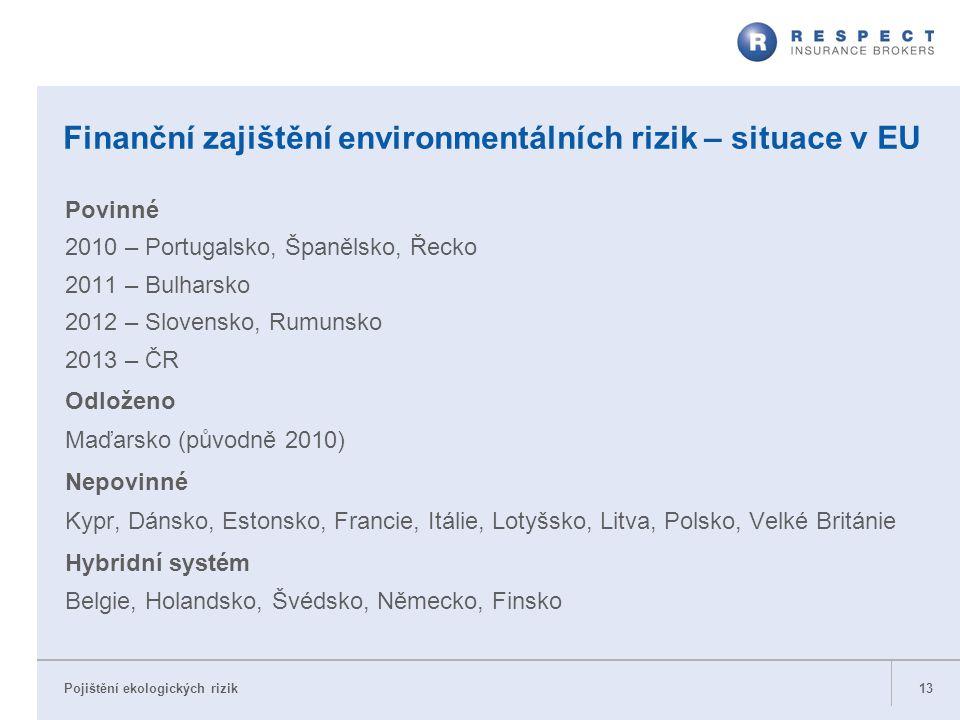 Pojištění ekologických rizik Finanční zajištění environmentálních rizik – situace v EU Povinné 2010 – Portugalsko, Španělsko, Řecko 2011 – Bulharsko 2