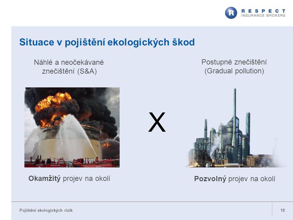 Pojištění ekologických rizik Situace v pojištění ekologických škod Náhlé a neočekávané znečištění (S&A) Postupné znečištění (Gradual pollution) X Okam