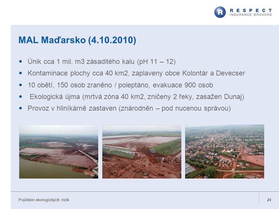 Pojištění ekologických rizik MAL Maďarsko (4.10.2010)  Únik cca 1 mil. m3 zásaditého kalu (pH 11 – 12)  Kontaminace plochy cca 40 km2, zaplaveny obc