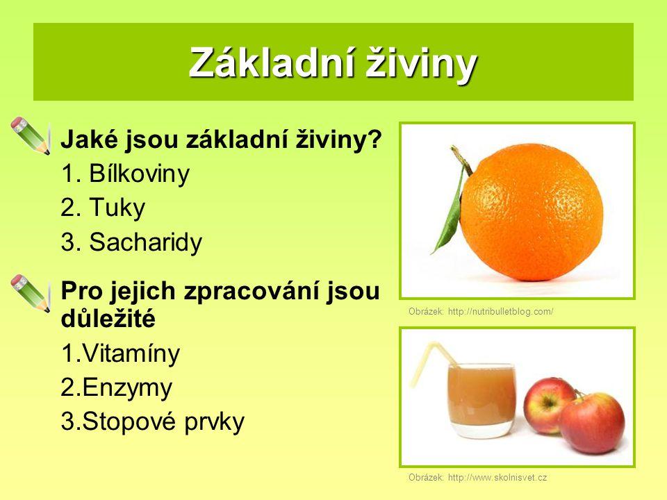Základní živiny Jaké jsou základní živiny? 1. Bílkoviny 2. Tuky 3. Sacharidy Pro jejich zpracování jsou důležité 1.Vitamíny 2.Enzymy 3.Stopové prvky O