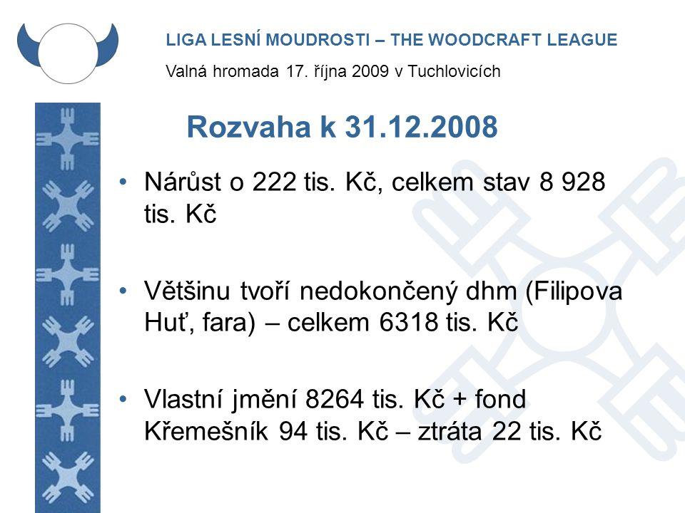 LIGA LESNÍ MOUDROSTI – THE WOODCRAFT LEAGUE Valná hromada 17.