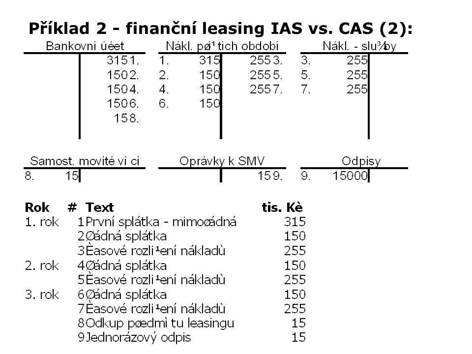 Příklad 2 - finanční leasing IAS vs. CAS (2):