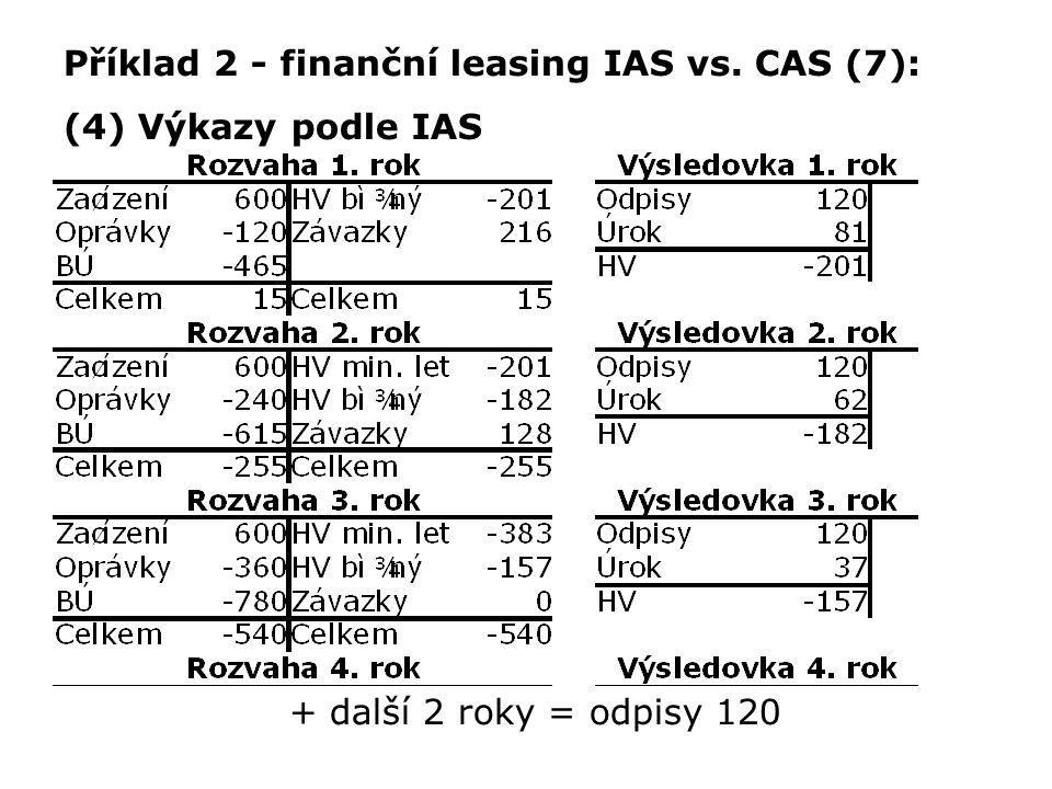 Příklad 2 - finanční leasing IAS vs. CAS (7): (4) Výkazy podle IAS + další 2 roky = odpisy 120