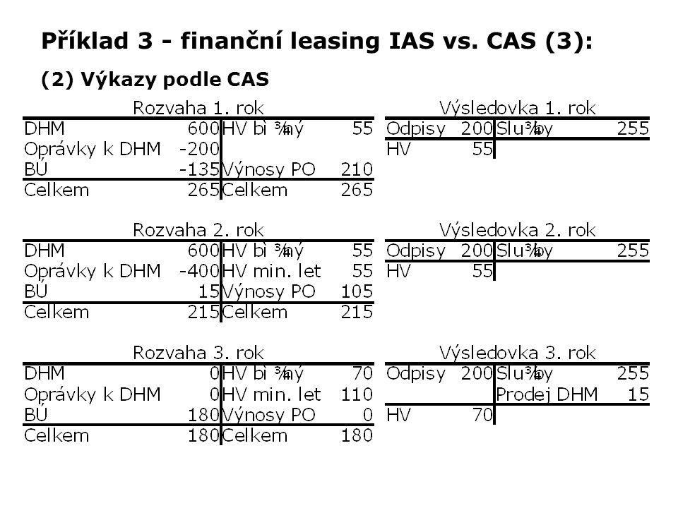 Příklad 3 - finanční leasing IAS vs. CAS (3): (2) Výkazy podle CAS
