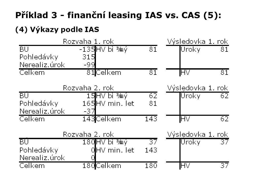 Příklad 3 - finanční leasing IAS vs. CAS (5): (4) Výkazy podle IAS