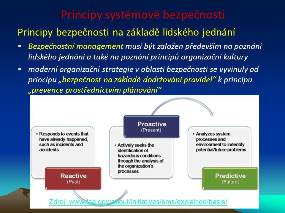 Principy systémové bezpečnosti Principy bezpečnosti na základě lidského jednání Bezpečnostní management musí být založen především na poznání lidského