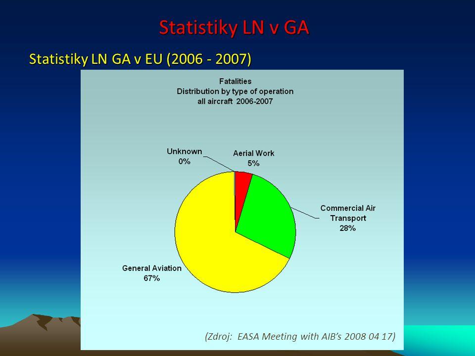 Statistiky LN GA v EU (2006 - 2007) (Zdroj: EASA Meeting with AIB's 2008 04 17)