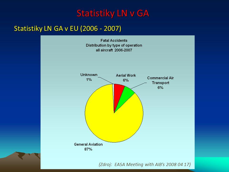 Statistiky LN v GA Statistiky LN GA v EU (2006 - 2007) (Zdroj: EASA Meeting with AIB's 2008 04 17)