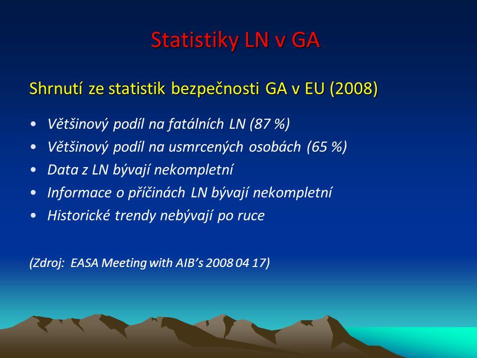 Statistiky LN v GA Většinový podíl na fatálních LN (87 %) Většinový podíl na usmrcených osobách (65 %) Data z LN bývají nekompletní Informace o příčin