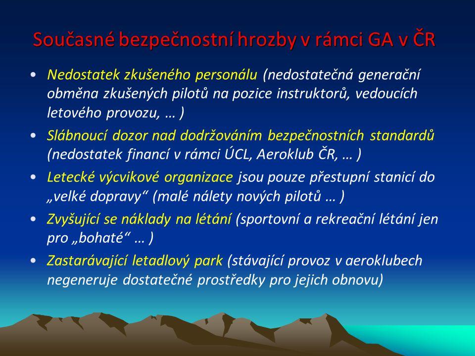 Současné bezpečnostní hrozby v rámci GA v ČR Nedostatek zkušeného personálu (nedostatečná generační obměna zkušených pilotů na pozice instruktorů, ved