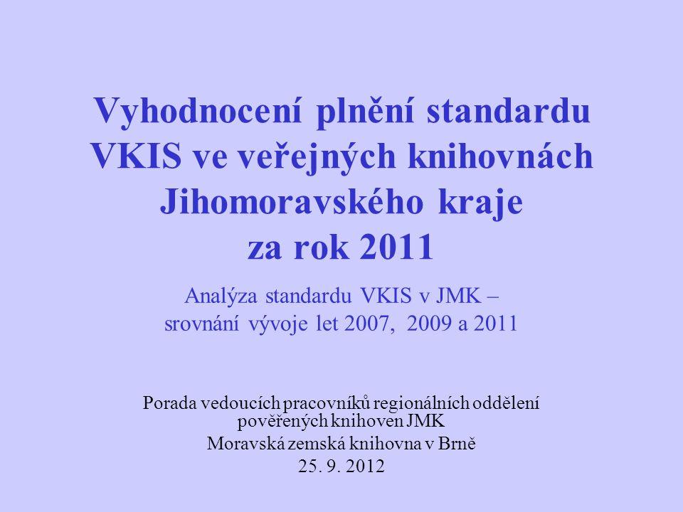 Vyhodnocení plnění standardu VKIS ve veřejných knihovnách Jihomoravského kraje za rok 2011 Analýza standardu VKIS v JMK – srovnání vývoje let 2007, 2009 a 2011 Porada vedoucích pracovníků regionálních oddělení pověřených knihoven JMK Moravská zemská knihovna v Brně 25.