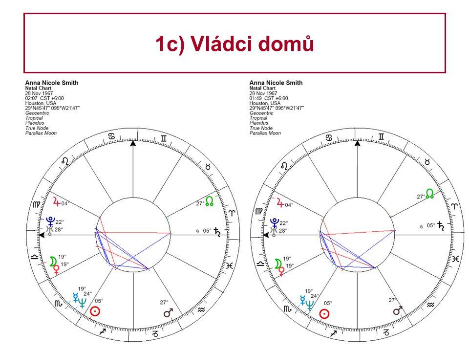 Anna Nicole Smith – rektifikace času narozeníDen s českou astrologií, Praha, 17/11/2007 1c) Vládci domů