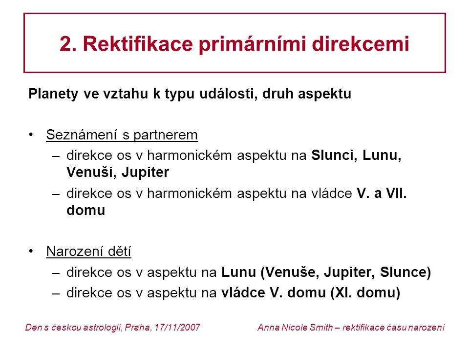 Anna Nicole Smith – rektifikace času narozeníDen s českou astrologií, Praha, 17/11/2007 2.