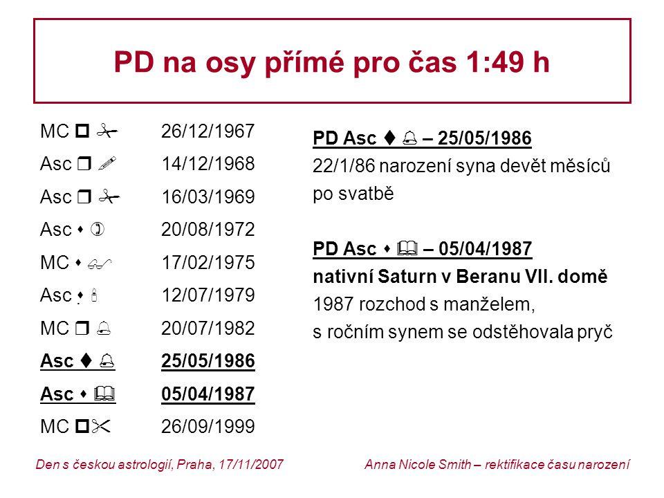 Anna Nicole Smith – rektifikace času narozeníDen s českou astrologií, Praha, 17/11/2007 PD na osy přímé pro čas 1:49 h PD Asc   – 25/05/1986 22/1/86 narození syna devět měsíců po svatbě PD Asc   – 05/04/1987 nativní Saturn v Beranu VII.