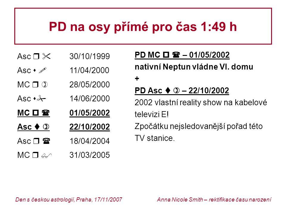 Anna Nicole Smith – rektifikace času narozeníDen s českou astrologií, Praha, 17/11/2007 PD na osy přímé pro čas 1:49 h PD Asc   – 19/06/2006 nativní Mars vládne VIII.