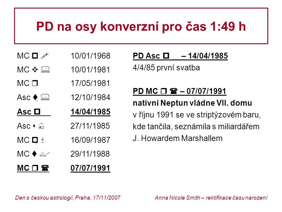 Anna Nicole Smith – rektifikace času narozeníDen s českou astrologií, Praha, 17/11/2007 PD na osy konverzní pro čas 1:49 h PD Asc   – 14/04/1985 4/4/85 první svatba PD MC   – 07/07/1991 nativní Neptun vládne VII.
