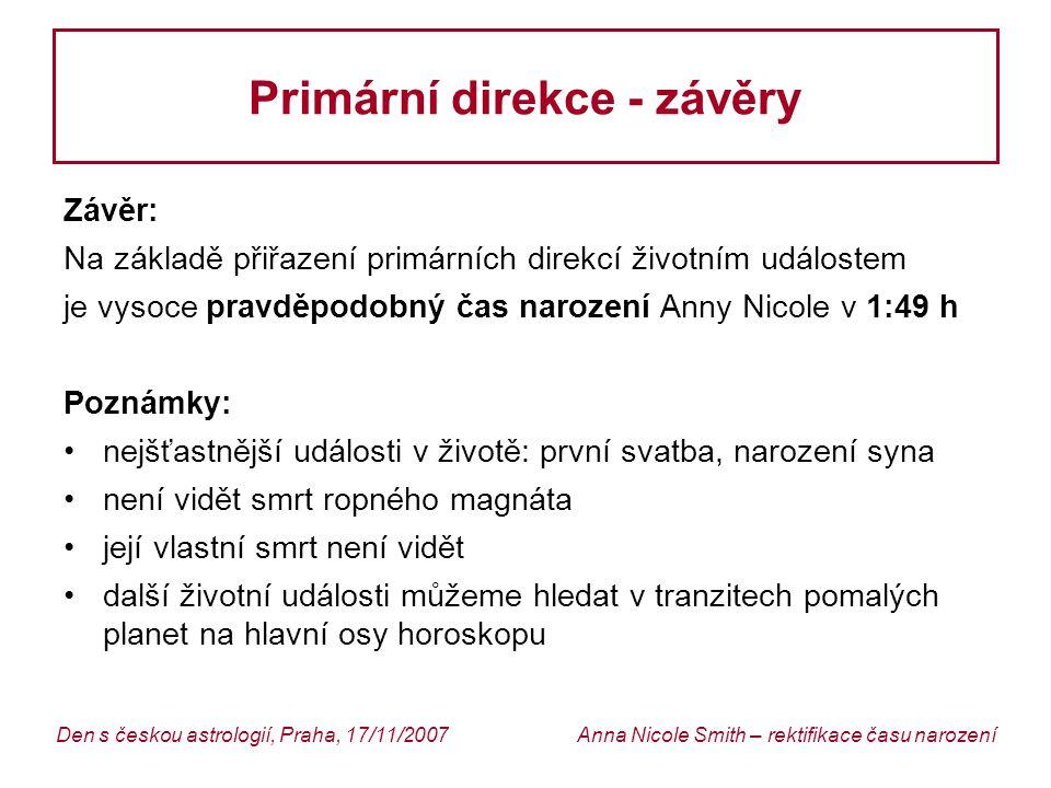 Anna Nicole Smith – rektifikace času narozeníDen s českou astrologií, Praha, 17/11/2007 3.