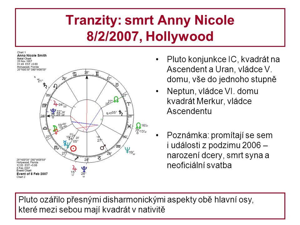 Anna Nicole Smith – rektifikace času narozeníDen s českou astrologií, Praha, 17/11/2007 Tranzity - závěry Závěr: Pomocí tranzitů jsme ověřili, že čas narození 1:49 h, získaný pomocí primárních direkcí, je správný Poznámka: Rektifikace horoskopu Anny Nicole Smith však zůstane příběhem s otevřeným koncem Její přesný čas narození není uveden v žádné ze známých databází celebrit