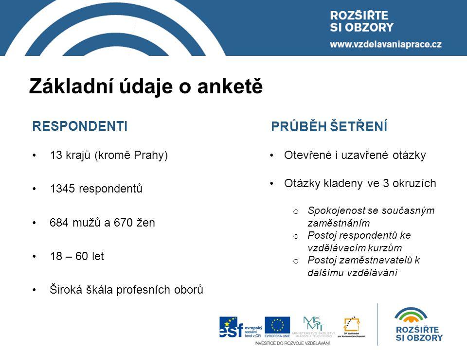 13 krajů (kromě Prahy) 1345 respondentů 684 mužů a 670 žen 18 – 60 let Široká škála profesních oborů Základní údaje o anketě RESPONDENTI PRŮBĚH ŠETŘENÍ Otevřené i uzavřené otázky Otázky kladeny ve 3 okruzích o Spokojenost se současným zaměstnáním o Postoj respondentů ke vzdělávacím kurzům o Postoj zaměstnavatelů k dalšímu vzdělávání