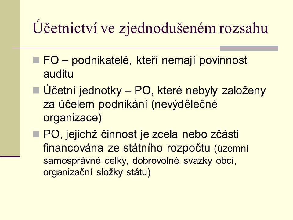 Účetnictví ve zjednodušeném rozsahu FO – podnikatelé, kteří nemají povinnost auditu Účetní jednotky – PO, které nebyly založeny za účelem podnikání (nevýdělečné organizace) PO, jejichž činnost je zcela nebo zčásti financována ze státního rozpočtu (územní samosprávné celky, dobrovolné svazky obcí, organizační složky státu)