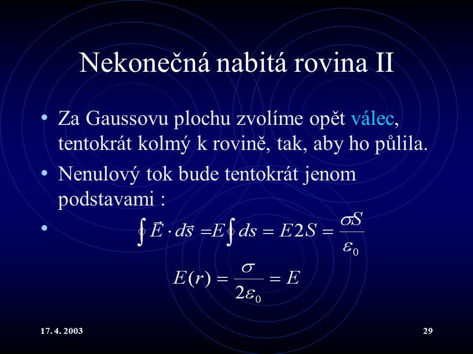 17. 4. 200329 Nekonečná nabitá rovina II Za Gaussovu plochu zvolíme opět válec, tentokrát kolmý k rovině, tak, aby ho půlila. Nenulový tok bude tentok