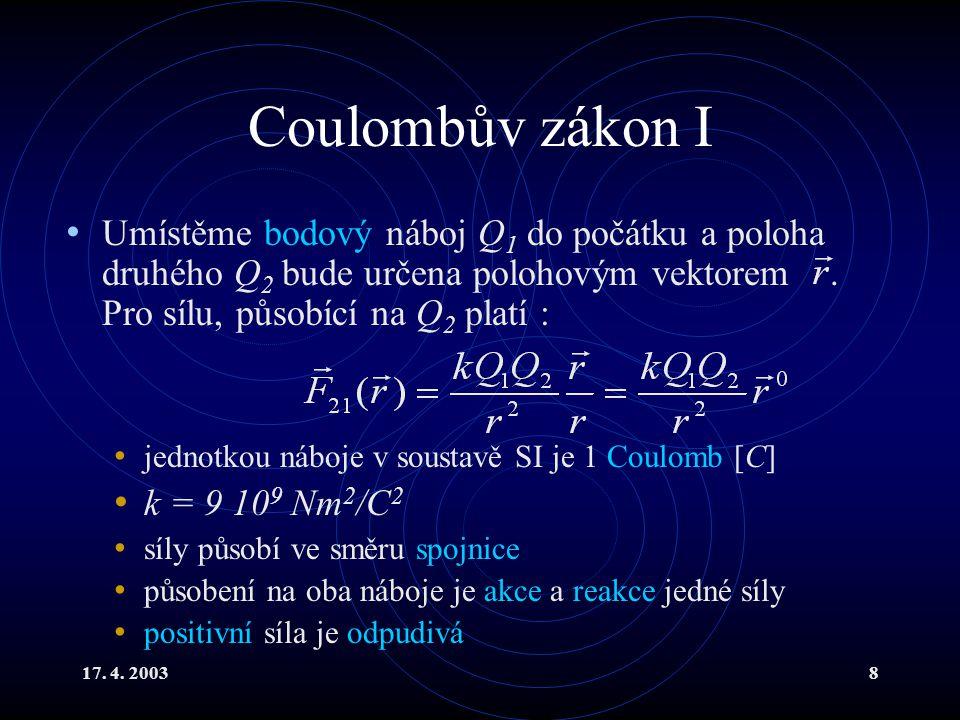 17. 4. 20038 Coulombův zákon I Umístěme bodový náboj Q 1 do počátku a poloha druhého Q 2 bude určena polohovým vektorem. Pro sílu, působící na Q 2 pla