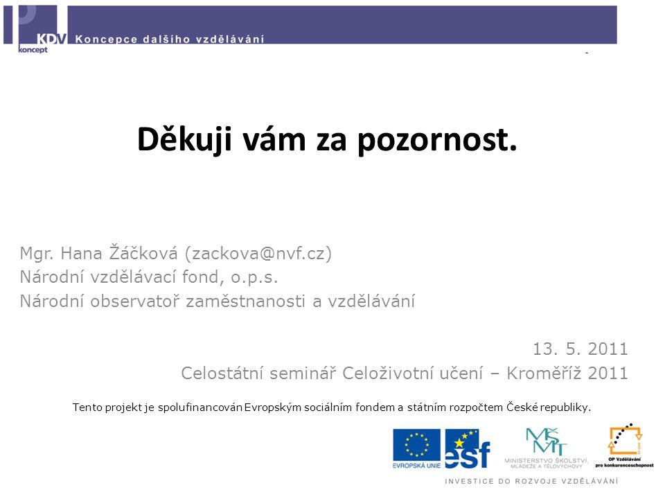 Děkuji vám za pozornost. Mgr. Hana Žáčková (zackova@nvf.cz) Národní vzdělávací fond, o.p.s.