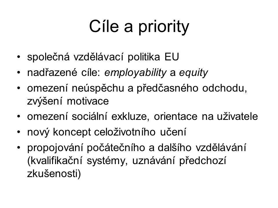 Cíle a priority společná vzdělávací politika EU nadřazené cíle: employability a equity omezení neúspěchu a předčasného odchodu, zvýšení motivace omezení sociální exkluze, orientace na uživatele nový koncept celoživotního učení propojování počátečního a dalšího vzdělávání (kvalifikační systémy, uznávání předchozí zkušenosti)
