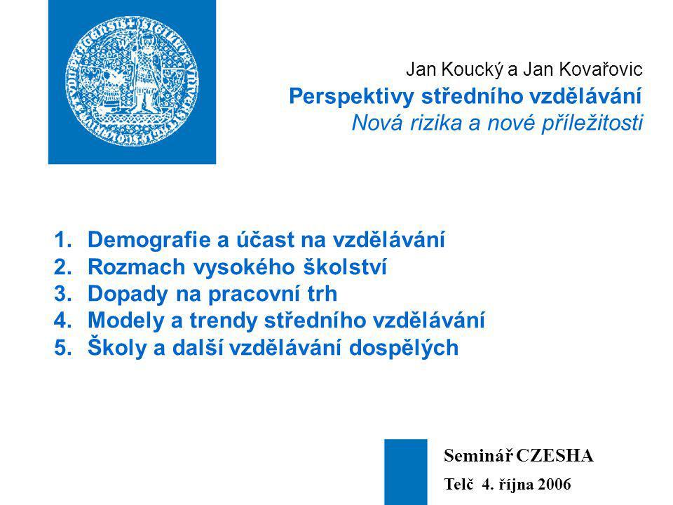 Jan Koucký a Jan Kovařovic Perspektivy středního vzdělávání Nová rizika a nové příležitosti 1.Demografie a účast na vzdělávání 2.Rozmach vysokého školství 3.Dopady na pracovní trh 4.Modely a trendy středního vzdělávání 5.Školy a další vzdělávání dospělých Seminář CZESHA Telč 4.