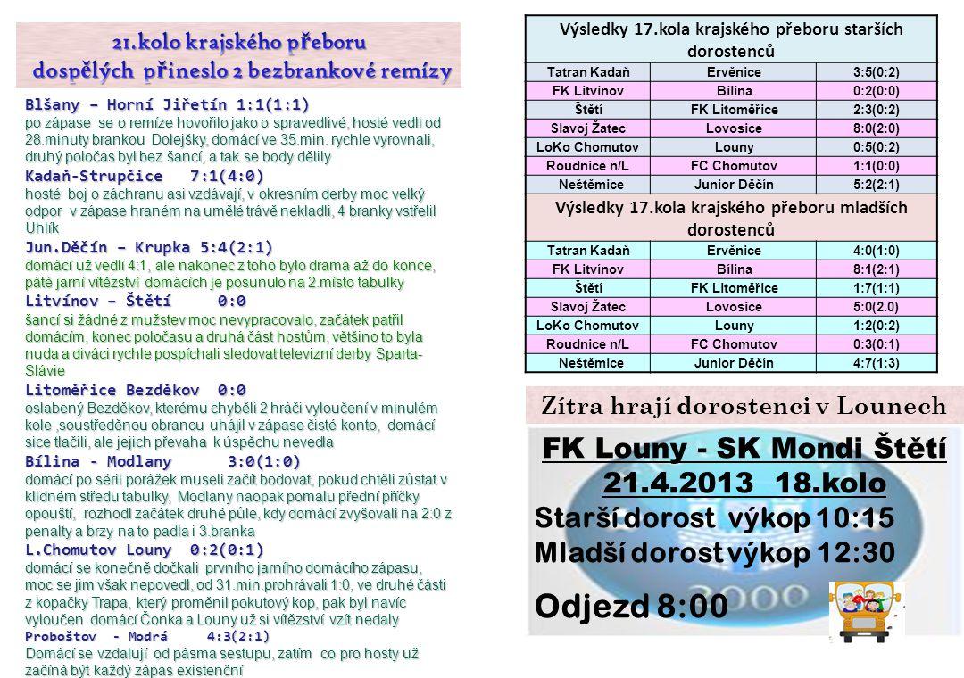 Zítra hrají dorostenci v Lounech FK Louny - SK Mondi Štětí 21.4.2013 18.kolo Starší dorost výkop 10:15 Mladší dorost výkop 12:30 Odjezd 8:00 Výsledky
