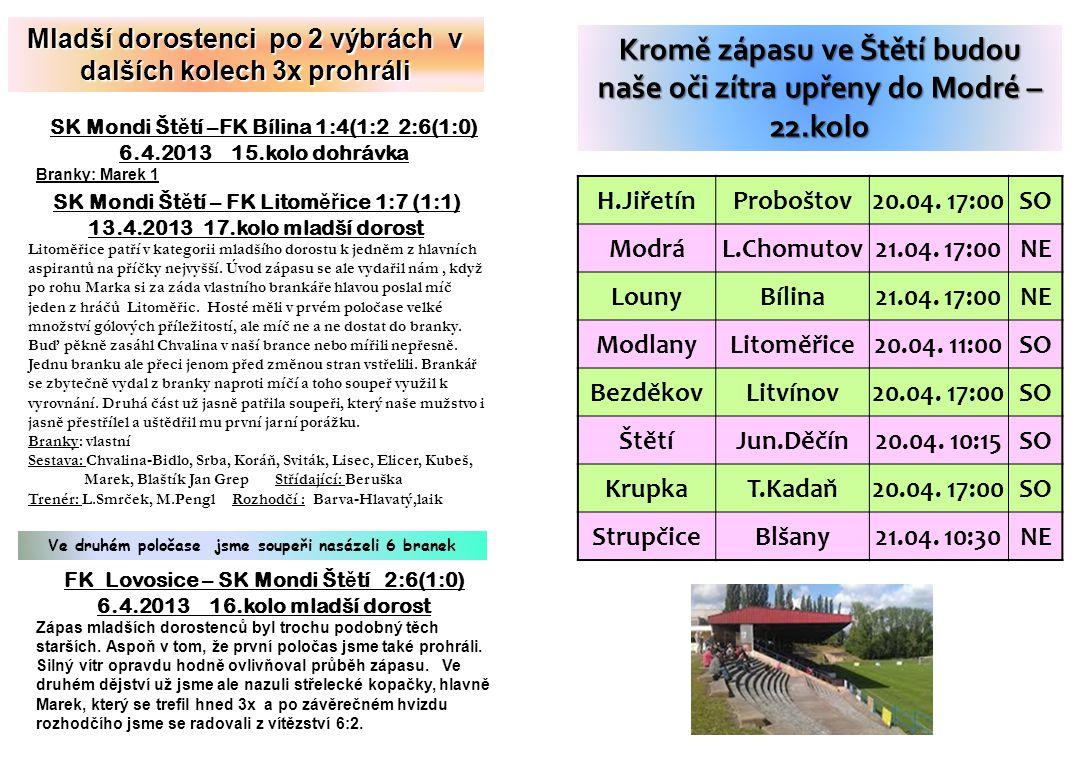 SK Mondi Št ě tí – FK Litom ěř ice 1:7 (1:1) 13.4.2013 17.kolo mladší dorost Litoměřice patří v kategorii mladšího dorostu k jedněm z hlavních aspiran