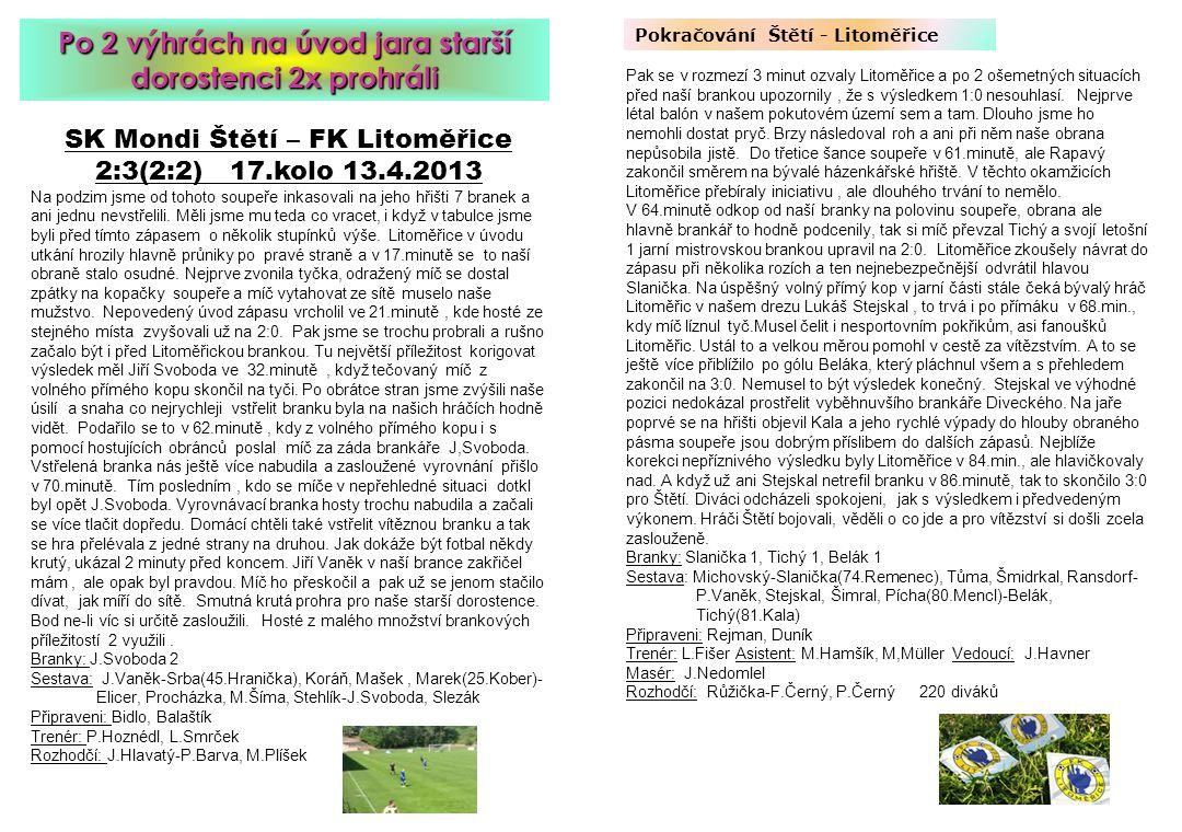 SK Mondi Štětí – FK Litoměřice 2:3(2:2) 17.kolo 13.4.2013 Na podzim jsme od tohoto soupeře inkasovali na jeho hřišti 7 branek a ani jednu nevstřelili.