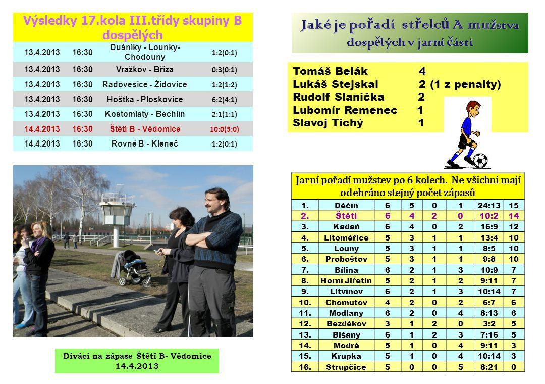 Diváci na zápase Štětí B- Vědomice 14.4.2013 Výsledky 17.kola III.třídy skupiny B dospělých 13.4.201316:30 Dušníky - Lounky- Chodouny 1:2(0:1) 13.4.20