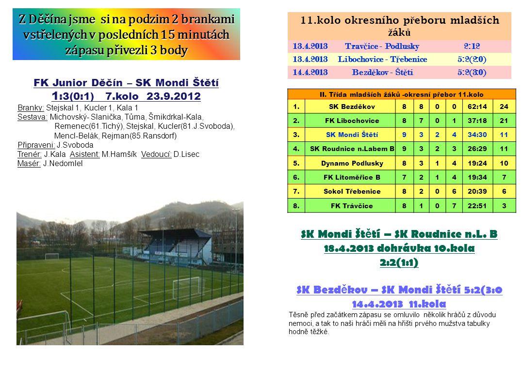 FK Junior Děčín – SK Mondi Štětí 1 :3(0:1) 7.kolo 23.9.2012 Branky: Stejskal 1, Kucler 1, Kala 1 Sestava: Michovský- Slanička, Tůma, Šmikdrkal-Kala, R