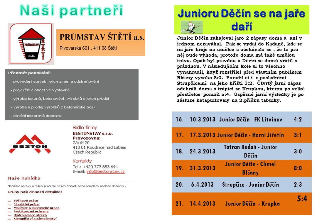 16.10.3.2013Junior Děčín - FK Litvínov4:2 17.17.3.2013Junior Děčín - Horní Jiřetín3:1 18.24.3.2013 Tatran Kadaň - Junior Děčín 3:0 19.31.3.2013 Junior