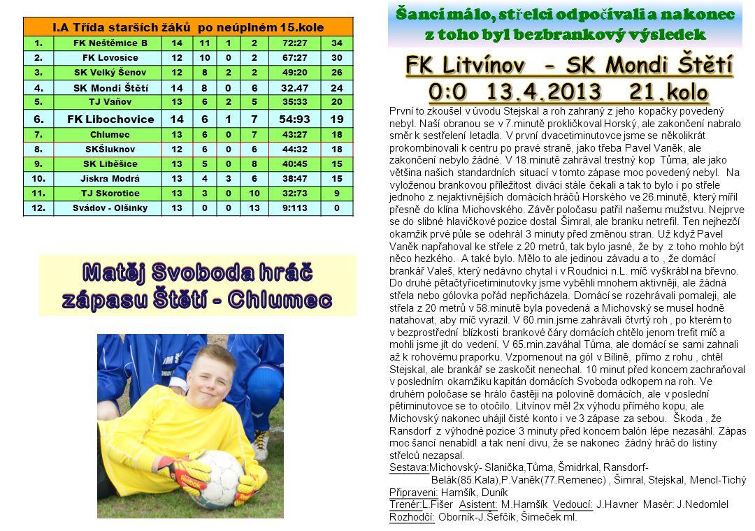 SK Mondi Št ě tí – TJ Chlumec 4:1(1:0) 15.kolo 14.4.2013 Chlumec 18 bodů a naše mužstvo 21.