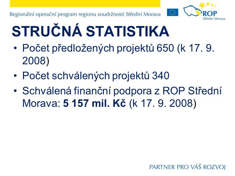 STRUČNÁ STATISTIKA Počet předložených projektů 650 (k 17.