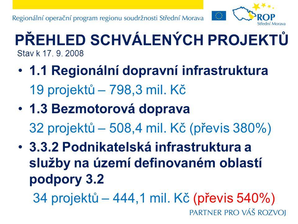 PŘEHLED SCHVÁLENÝCH PROJEKTŮ 3.3.1 Podnikatelská infrastruktura a služby na území definovaném oblastí podpory 3.1 Luhačovicko 6 projektů – 186,4 mil.