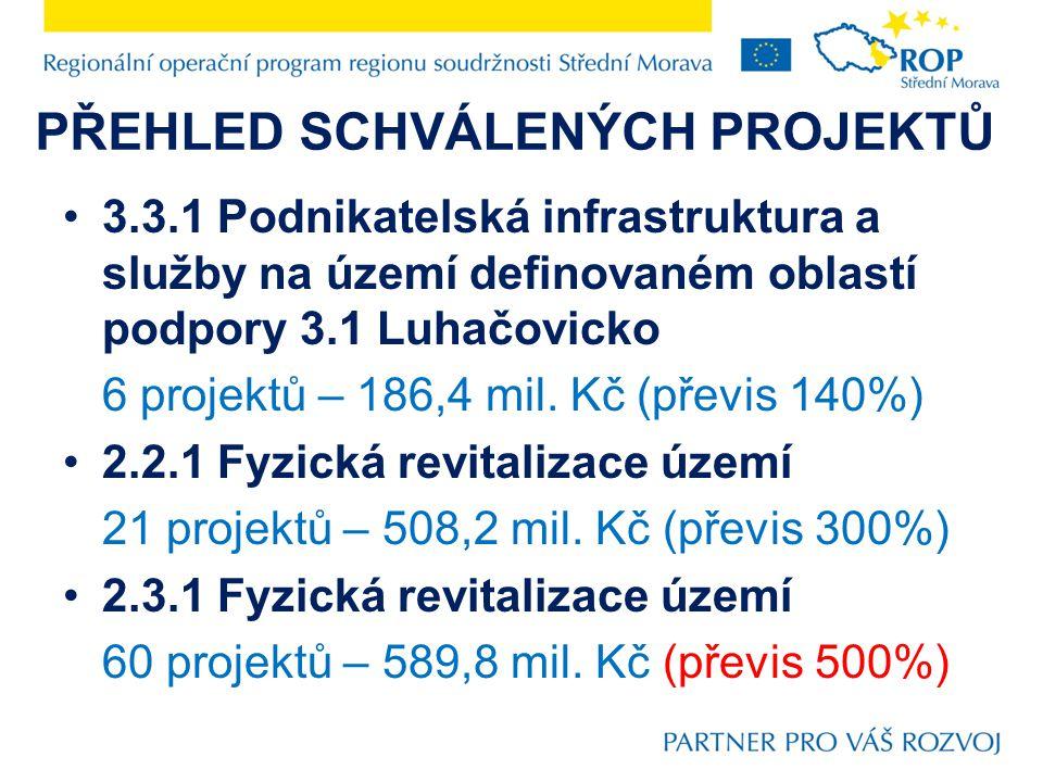 PŘEHLED SCHVÁLENÝCH PROJEKTŮ 1.2.1 Rozvoj dopravního integrovaného systému, přestupní terminály a zastávky 12 projektů – 311,2 mil.