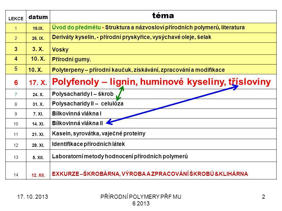 PŘÍRODNÍ POLYMERY PŘF MU 6 2013 2 LEKCE datum téma 119.IX. Úvod do předmětu - Struktura a názvosloví přírodních polymerů, literatura 226. IX. Deriváty