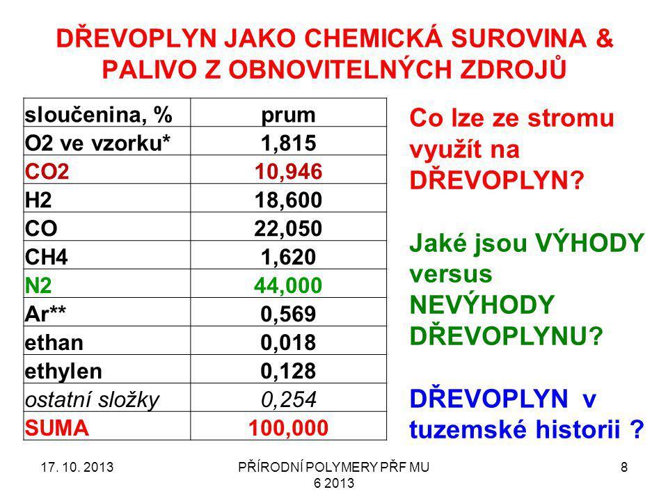 DŘEVOPLYN JAKO CHEMICKÁ SUROVINA & PALIVO Z OBNOVITELNÝCH ZDROJŮ 17. 10. 2013PŘÍRODNÍ POLYMERY PŘF MU 6 2013 8 sloučenina, %prum O2 ve vzorku*1,815 CO