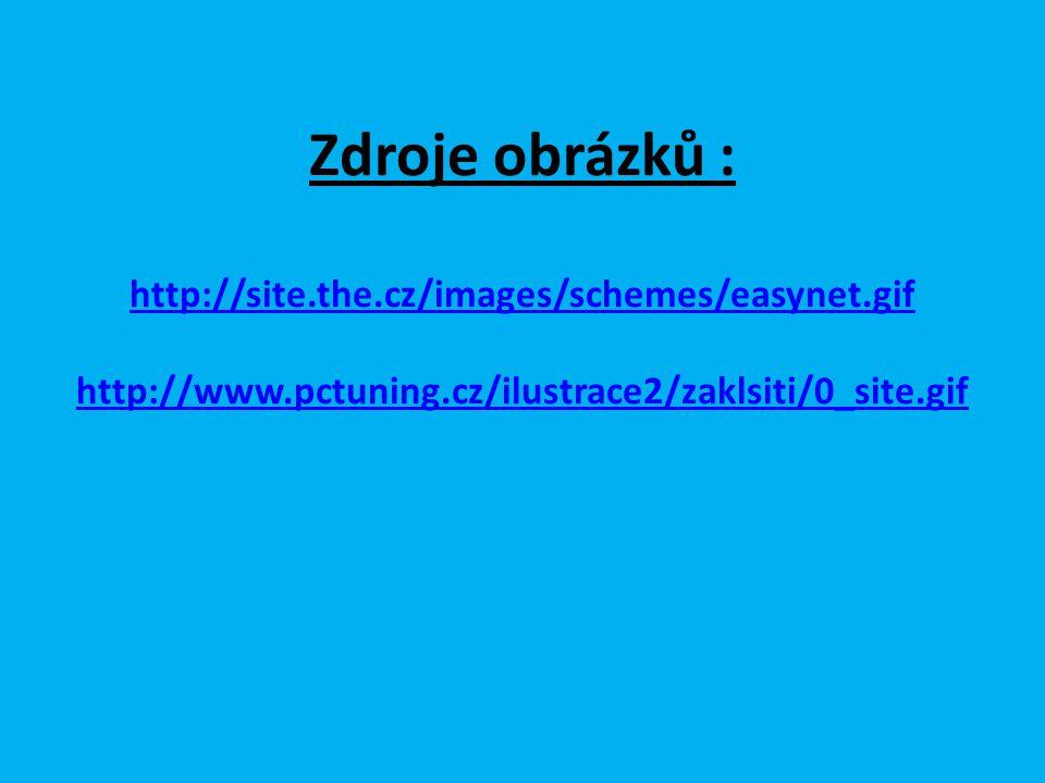 Zdroje obrázků : http://site.the.cz/images/schemes/easynet.gif http://www.pctuning.cz/ilustrace2/zaklsiti/0_site.gif http://site.the.cz/images/schemes/easynet.gif http://www.pctuning.cz/ilustrace2/zaklsiti/0_site.gif