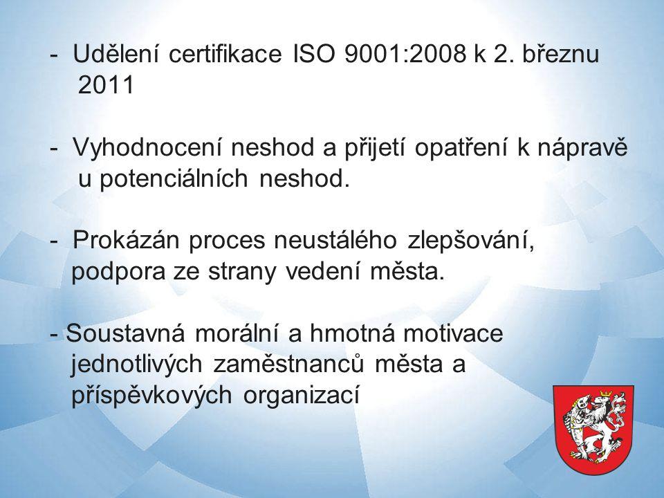 - Udělení certifikace ISO 9001:2008 k 2.