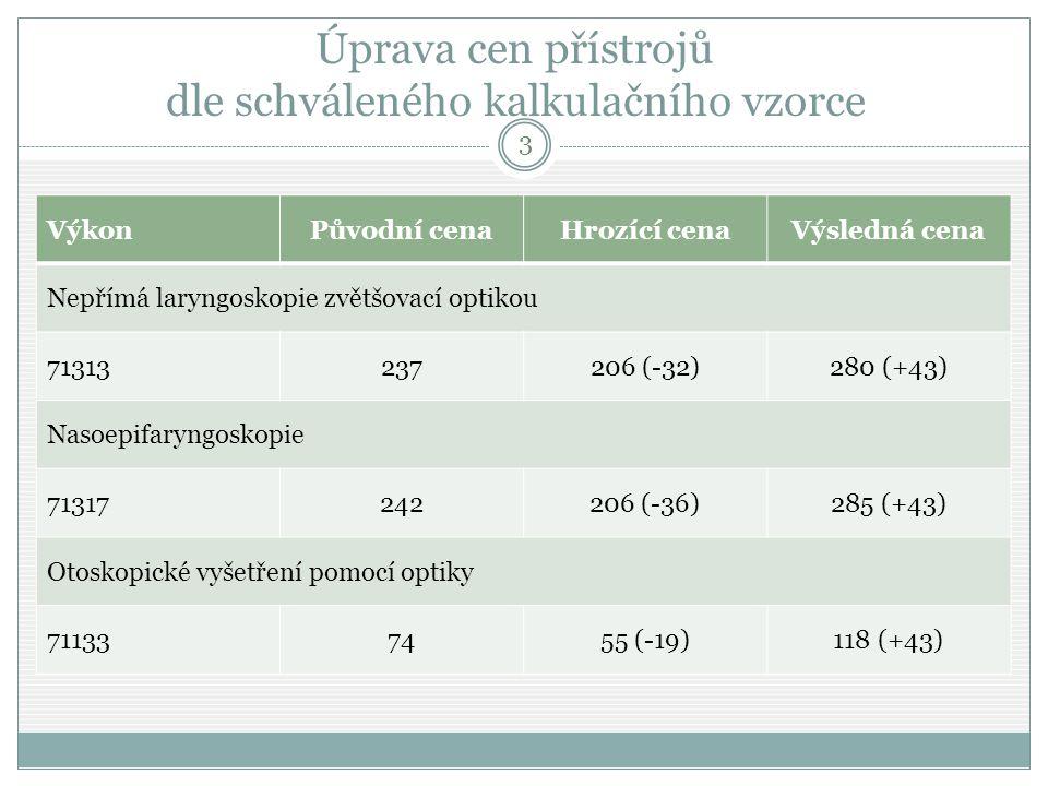 Úprava cen přístrojů dle schváleného kalkulačního vzorce VýkonPůvodní cenaHrozící cenaVýsledná cena Nepřímá laryngoskopie zvětšovací optikou 71313237206 (-32)280 (+43) Nasoepifaryngoskopie 71317242206 (-36)285 (+43) Otoskopické vyšetření pomocí optiky 711337455 (-19)118 (+43) 3