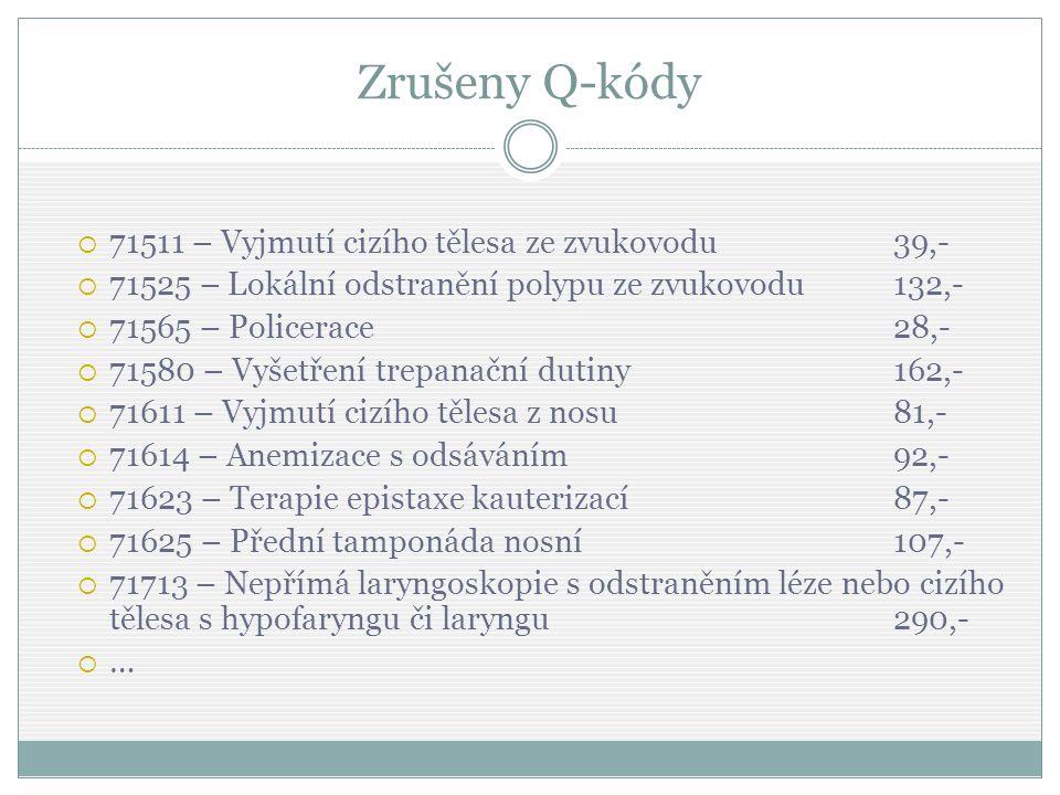 Zrušeny Q-kódy  71511 – Vyjmutí cizího tělesa ze zvukovodu39,-  71525 – Lokální odstranění polypu ze zvukovodu132,-  71565 – Policerace 28,-  71580 – Vyšetření trepanační dutiny162,-  71611 – Vyjmutí cizího tělesa z nosu81,-  71614 – Anemizace s odsáváním92,-  71623 – Terapie epistaxe kauterizací87,-  71625 – Přední tamponáda nosní107,-  71713 – Nepřímá laryngoskopie s odstraněním léze nebo cizího tělesa s hypofaryngu či laryngu290,-  …