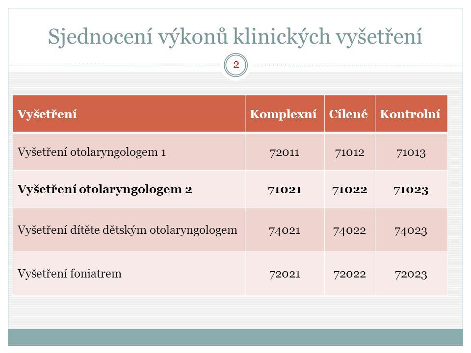 Sjednocení výkonů klinických vyšetření VyšetřeníKomplexníCílenéKontrolní Vyšetření otolaryngologem 1720117101271013 Vyšetření otolaryngologem 27102171