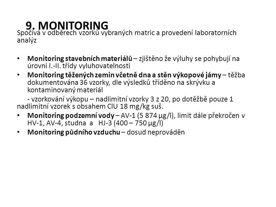 9. MONITORING Spočívá v odběrech vzorků vybraných matric a provedení laboratorních analýz Monitoring stavebních materiálů – zjištěno že výluhy se pohy