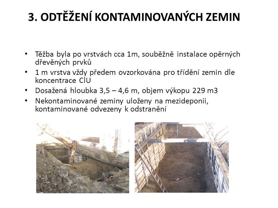 3. ODTĚŽENÍ KONTAMINOVANÝCH ZEMIN Těžba byla po vrstvách cca 1m, souběžně instalace opěrných dřevěných prvků 1 m vrstva vždy předem ovzorkována pro tř