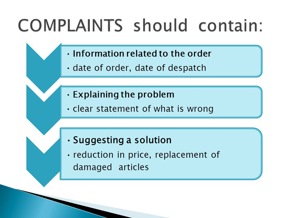 Information related to the order date of order, date of despatch Explaining the problem clear statement of what is wrong Suggesting a solution reducti