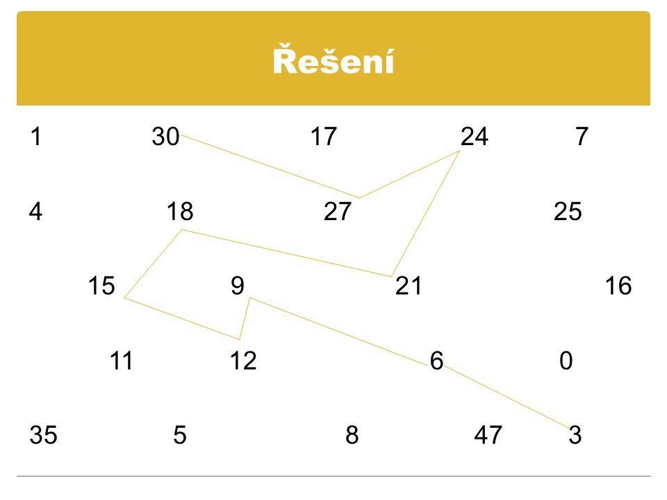 Vypočítej příklady 5 x 3 = 12 : 3 = 7 x 3 = 15 : 3 = 9 x 3 = 18 : 3 = 3 x 3 = 21 : 3 = 1 x 3 = 30 : 3 = 8 x 3 = 27 : 3 = 4 x 3 = 24 : 3 = 10 x 3 = 9 : 3 = 2 x 3 = 6 : 3 = 6 x 3 = 3 : 3 =